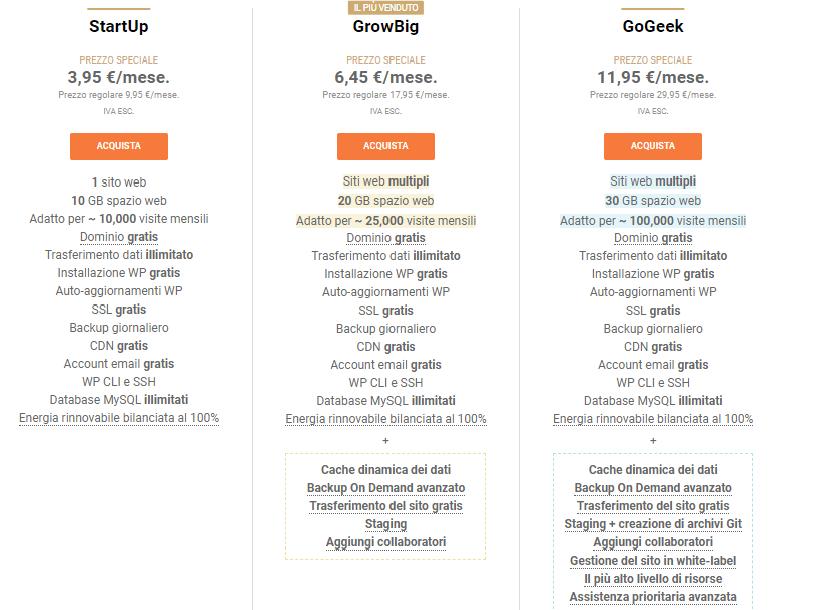 piani e prezzi siteground 2020