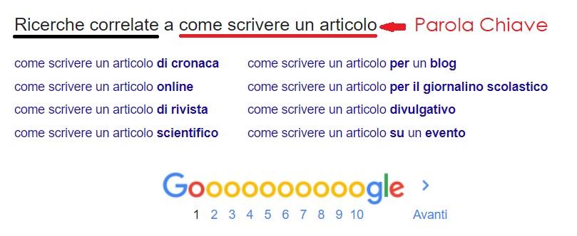 ricerche correlate di google